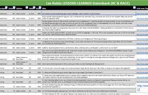 Mein LessonsLearned-Kompendium