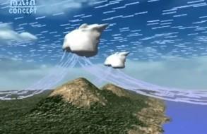 3D-Sim von Windsituationen